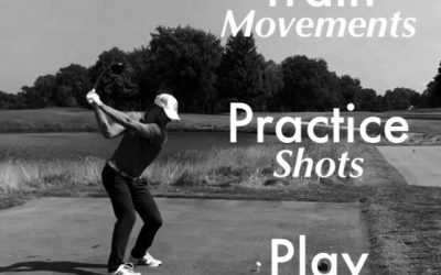 Train Movements, Practice Shots, Play The Game